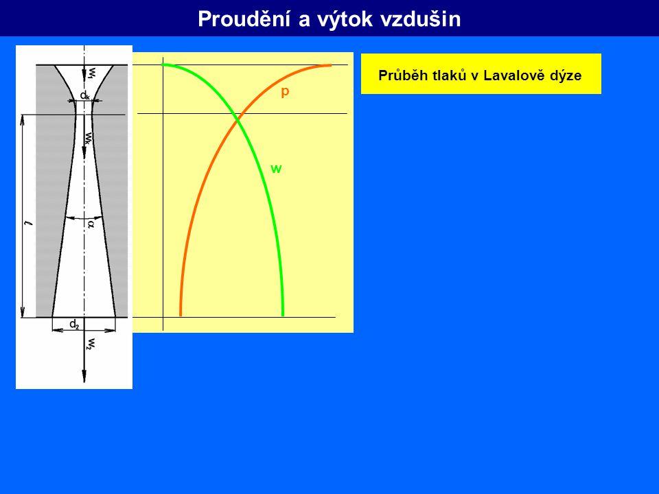 Proudění a výtok vzdušin dýza, difuzordýza ( dp< 0 )difuzor ( dp > 0 ) podkritické proudění w < w K ( = a) nadkritické proudění w > w K ( = a) Výtok vzdušiny při malém rozdílu tlaků: