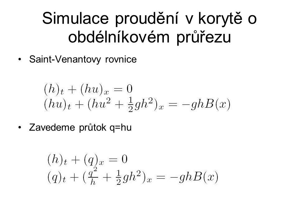 Simulace proudění v korytě o obdélníkovém průřezu Saint-Venantovy rovnice Zavedeme průtok q=hu