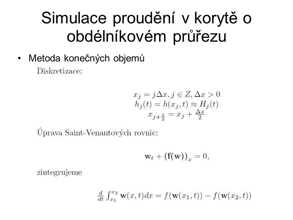 Simulace proudění v korytě o obdélníkovém průřezu Metoda konečných objemů