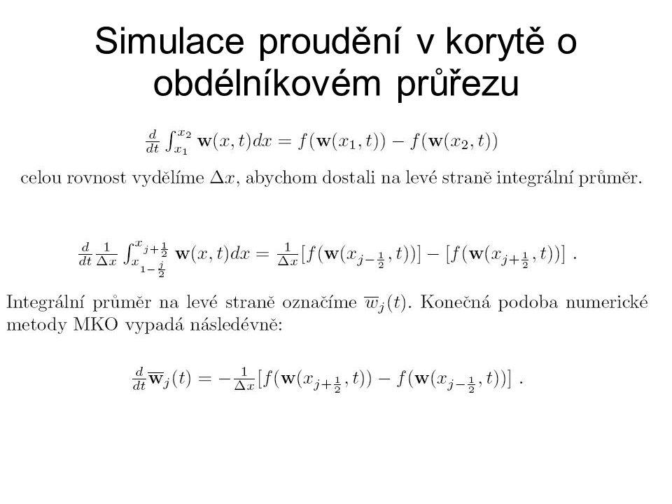 Počáteční podmínky: q 0 =5, q N =0