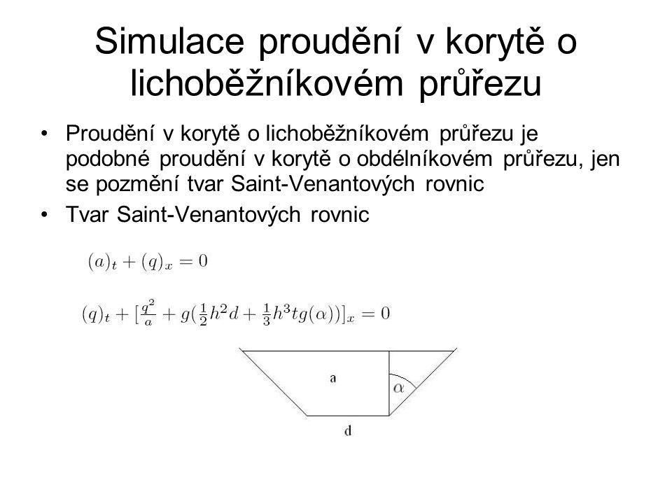 Simulace proudění v korytě o lichoběžníkovém průřezu Počáteční podmínky: q 0 =5, q N =3