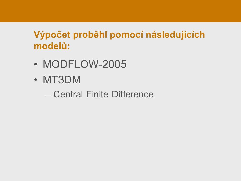 Výpočet proběhl pomocí následujících modelů: MODFLOW-2005 MT3DM –Central Finite Difference