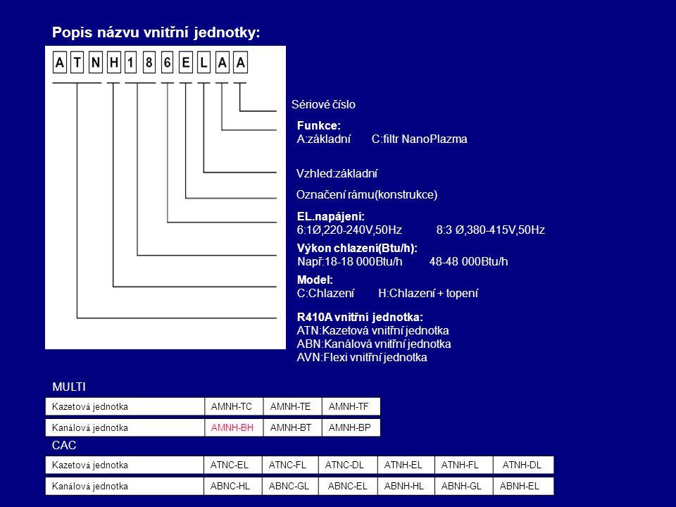 Kazetov á jednotkaATNC-ELATNC-FLATNC-DLATNH-ELATNH-FL ATNH-DL Kan á lov á jednotkaABNC-HLABNC-GL ABNC-ELABNH-HLABNH-GLABNH-EL CAC Popis názvu vnitřní