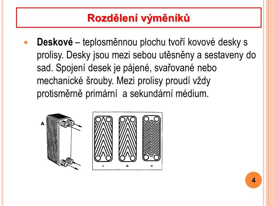 Deskové – teplosměnnou plochu tvoří kovové desky s prolisy.