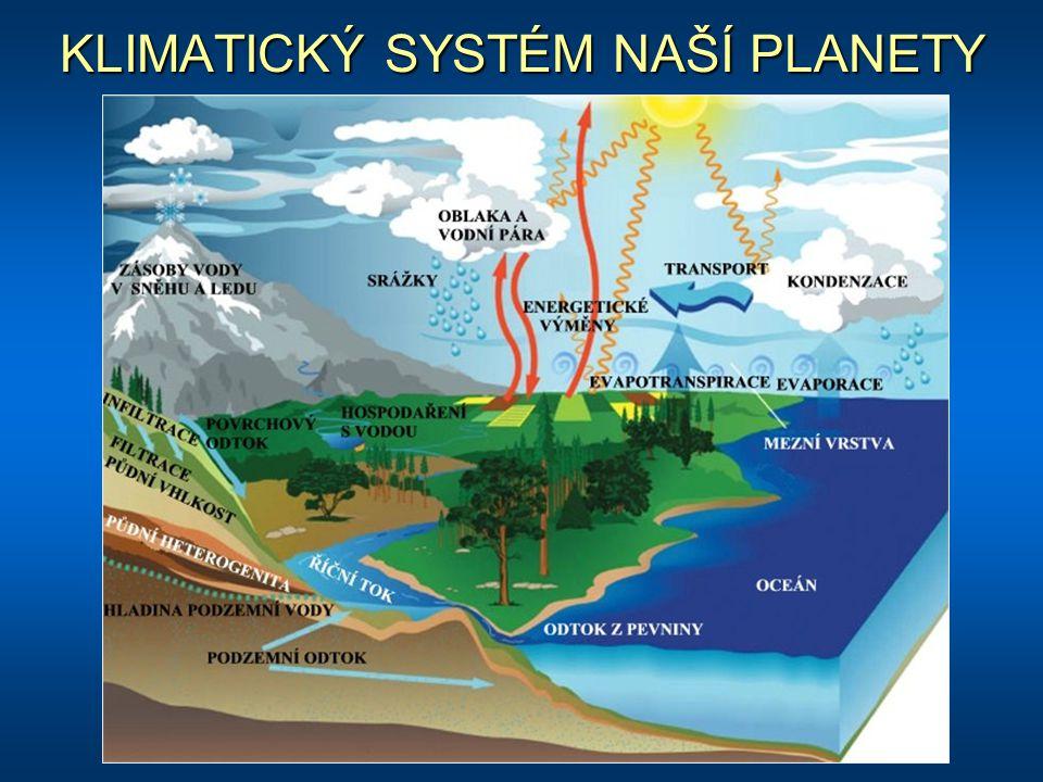 KLIMATICKÝ SYSTÉM NAŠÍ PLANETY