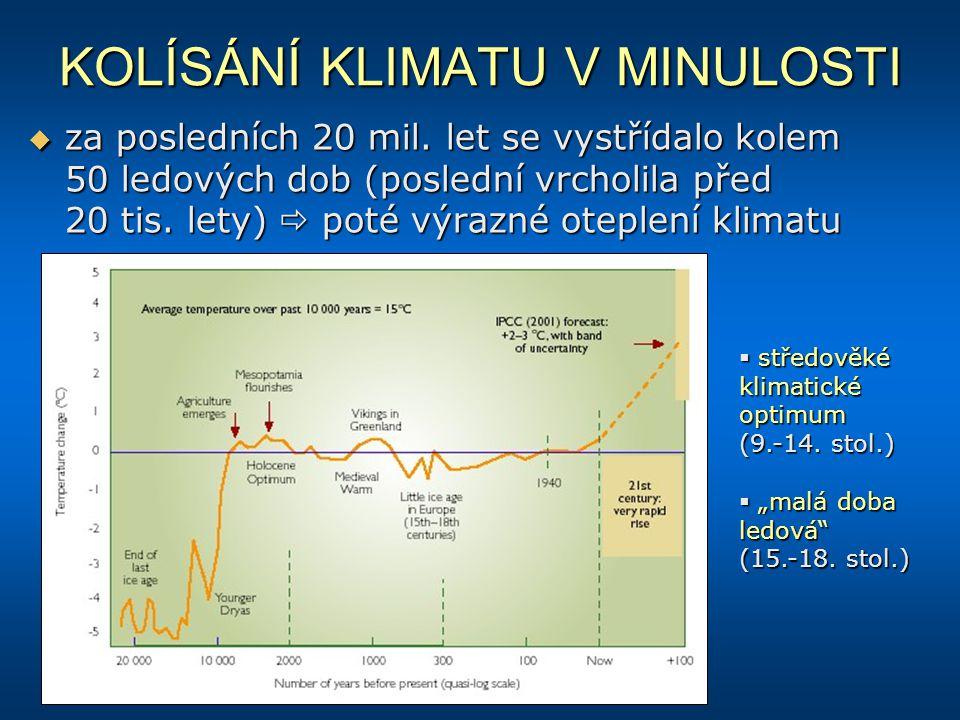 KOLÍSÁNÍ KLIMATU V MINULOSTI  za posledních 20 mil. let se vystřídalo kolem 50 ledových dob (poslední vrcholila před 20 tis. lety)  poté výrazné ote