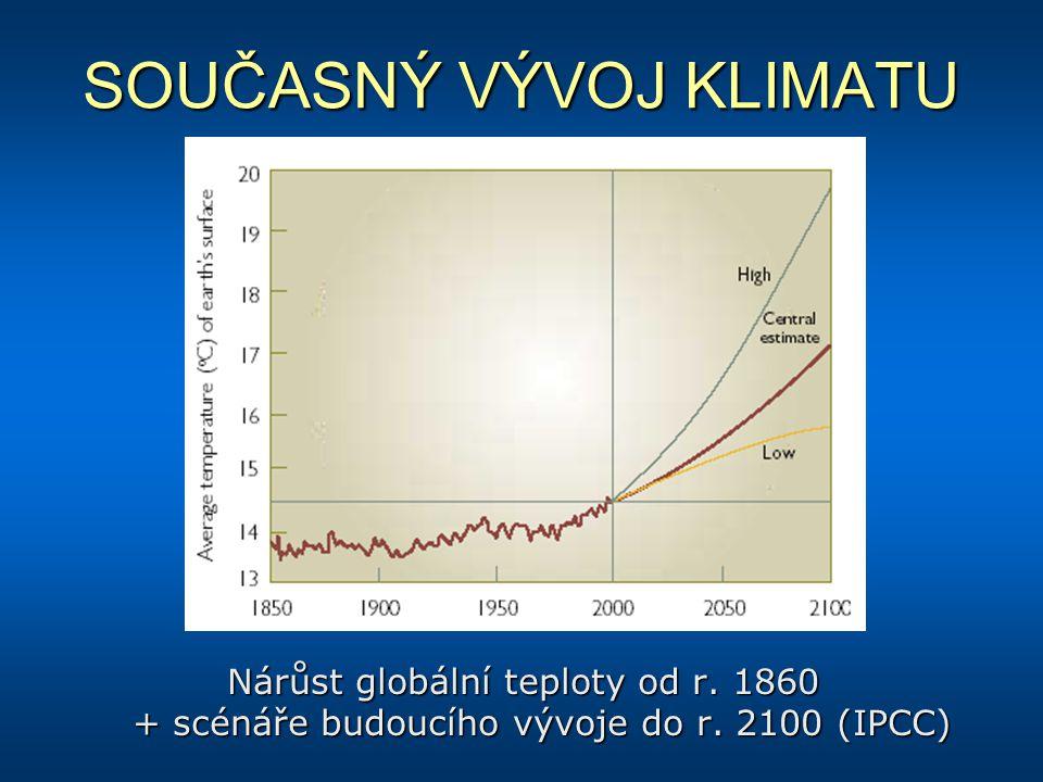 SOUČASNÝ VÝVOJ KLIMATU Nárůst globální teploty od r. 1860 + scénáře budoucího vývoje do r. 2100 (IPCC)