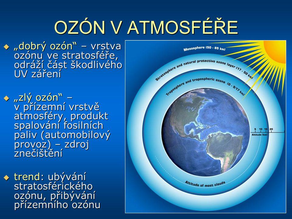 """OZÓN V ATMOSFÉŘE  """"dobrý ozón"""" – vrstva ozónu ve stratosféře, odráží část škodlivého UV záření  """"zlý ozón"""" – v přízemní vrstvě atmosféry, produkt sp"""