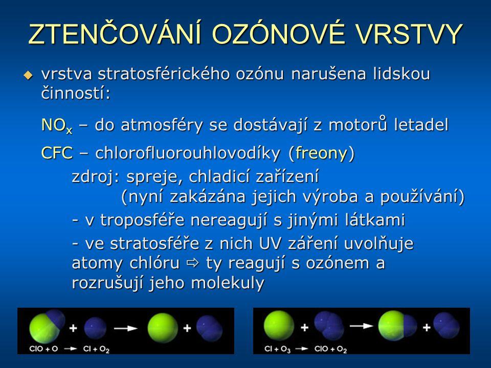 ZTENČOVÁNÍ OZÓNOVÉ VRSTVY  vrstva stratosférického ozónu narušena lidskou činností: NO x – do atmosféry se dostávají z motorů letadel CFC – chloroflu