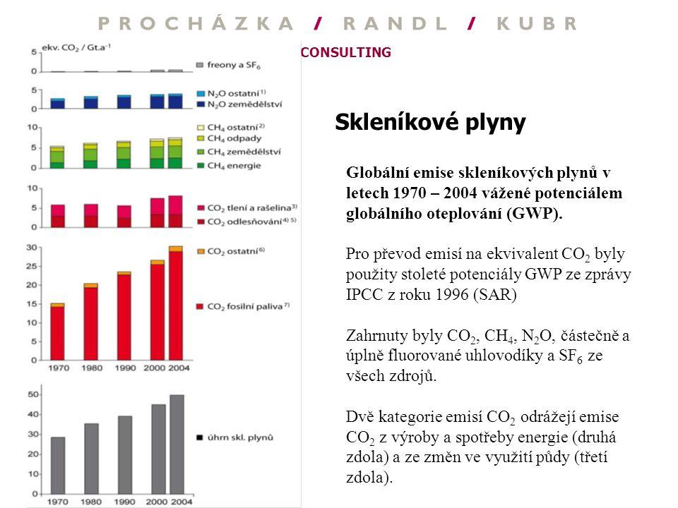 TAX CONSULTING Skleníkové plyny Globální emise skleníkových plynů v letech 1970 – 2004 vážené potenciálem globálního oteplování (GWP). Pro převod emis