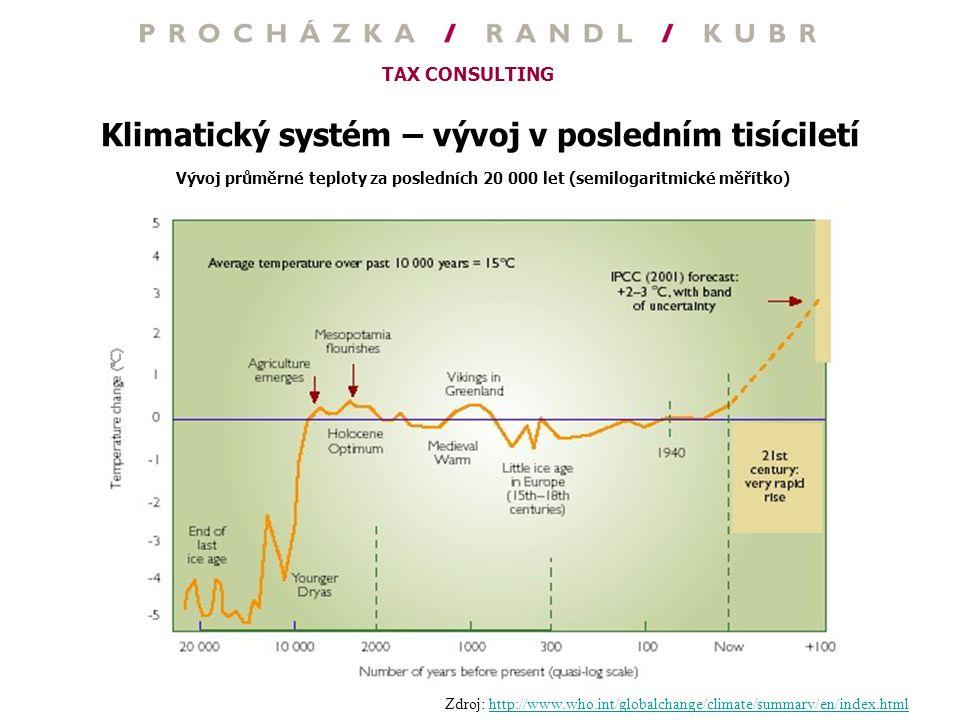TAX CONSULTING Klimatický systém – vývoj v posledním tisíciletí Vývoj průměrné teploty za posledních 20 000 let (semilogaritmické měřítko) Zdroj: http