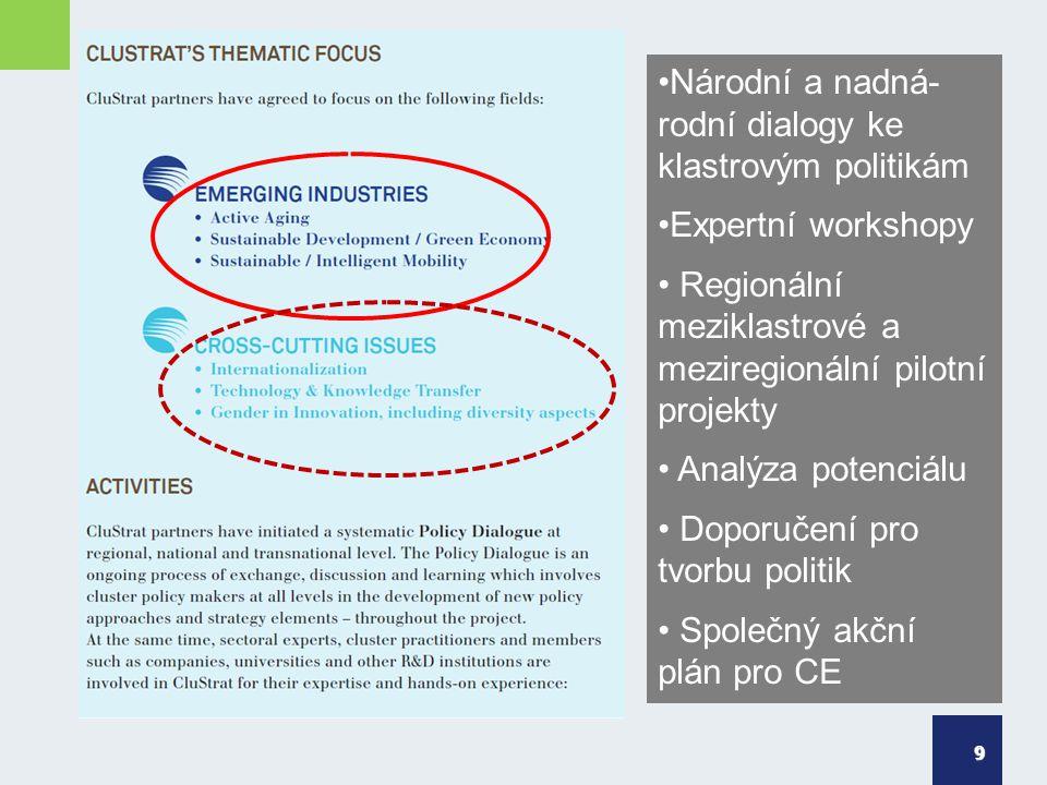 9 Národní a nadná- rodní dialogy ke klastrovým politikám Expertní workshopy Regionální meziklastrové a meziregionální pilotní projekty Analýza potenci