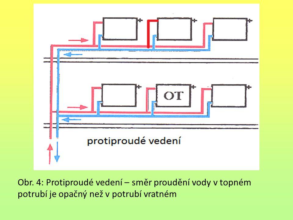 Obr. 4: Protiproudé vedení – směr proudění vody v topném potrubí je opačný než v potrubí vratném
