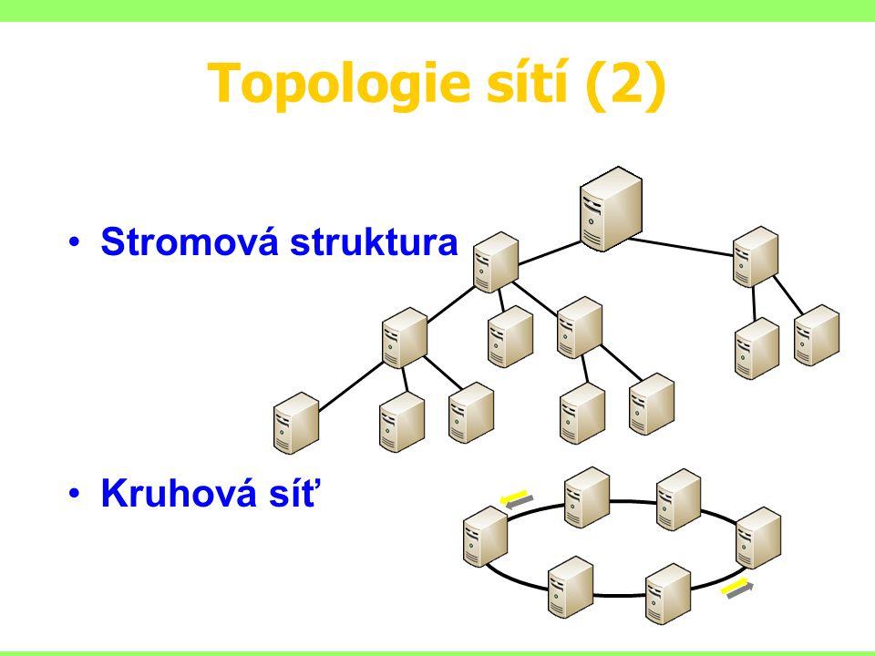 Topologie sítí (2) Stromová struktura Kruhová síť