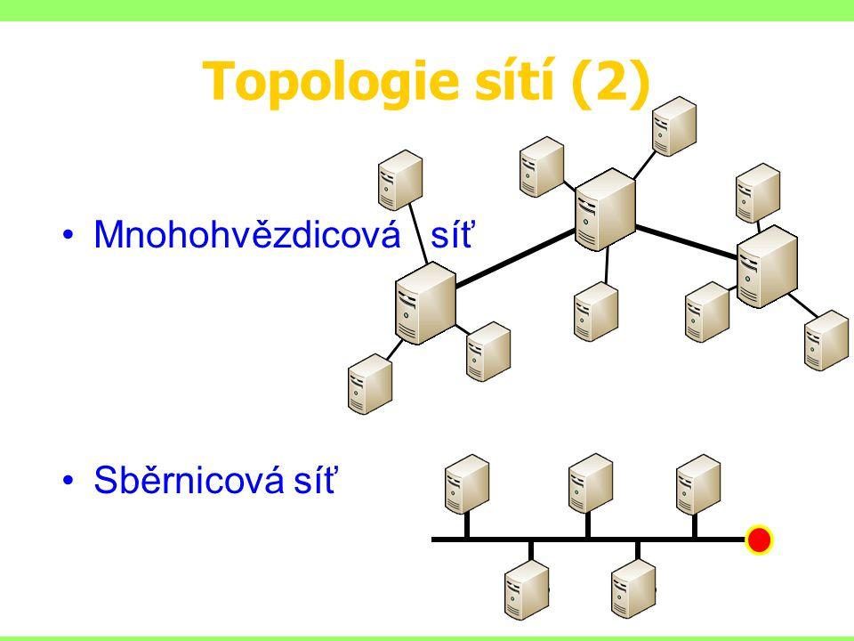 Topologie sítí (2) Mnohohvězdicová síť Sběrnicová síť