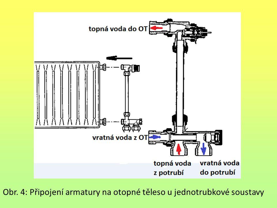 Obr. 4: Připojení armatury na otopné těleso u jednotrubkové soustavy