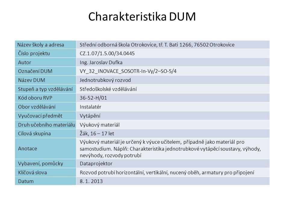 Charakteristika DUM Název školy a adresaStřední odborná škola Otrokovice, tř. T. Bati 1266, 76502 Otrokovice Číslo projektuCZ.1.07/1.5.00/34.0445 / Au