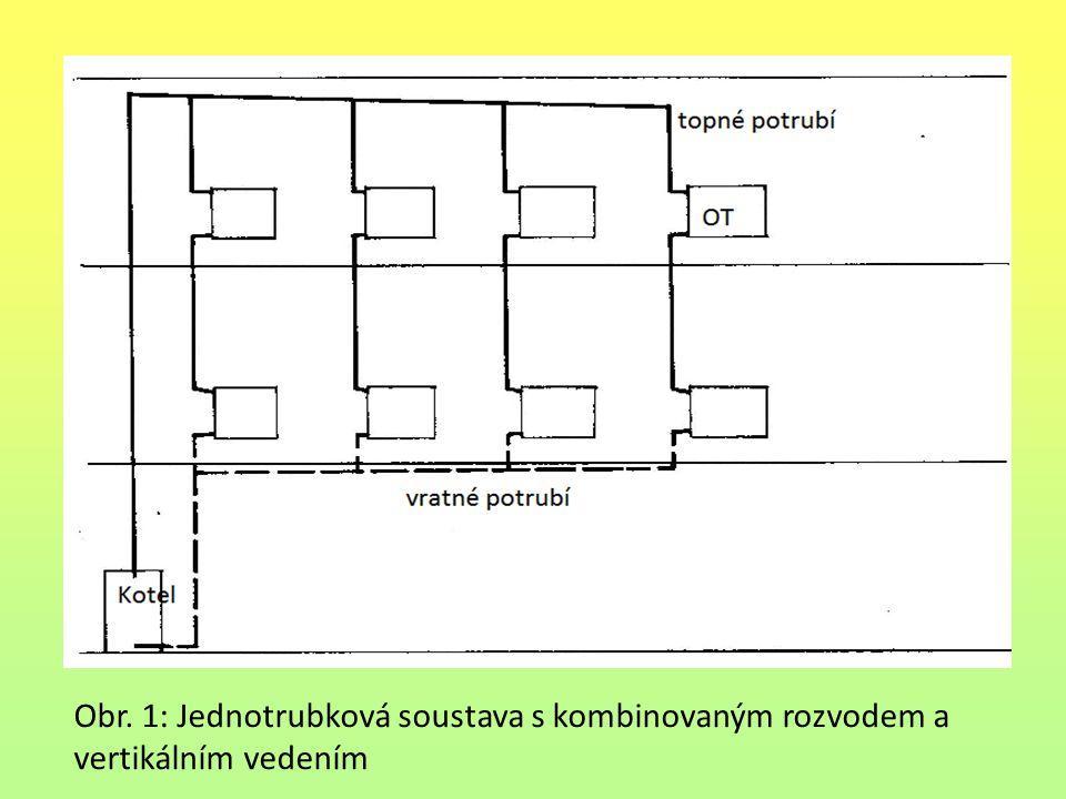 Obr. 1: Jednotrubková soustava s kombinovaným rozvodem a vertikálním vedením