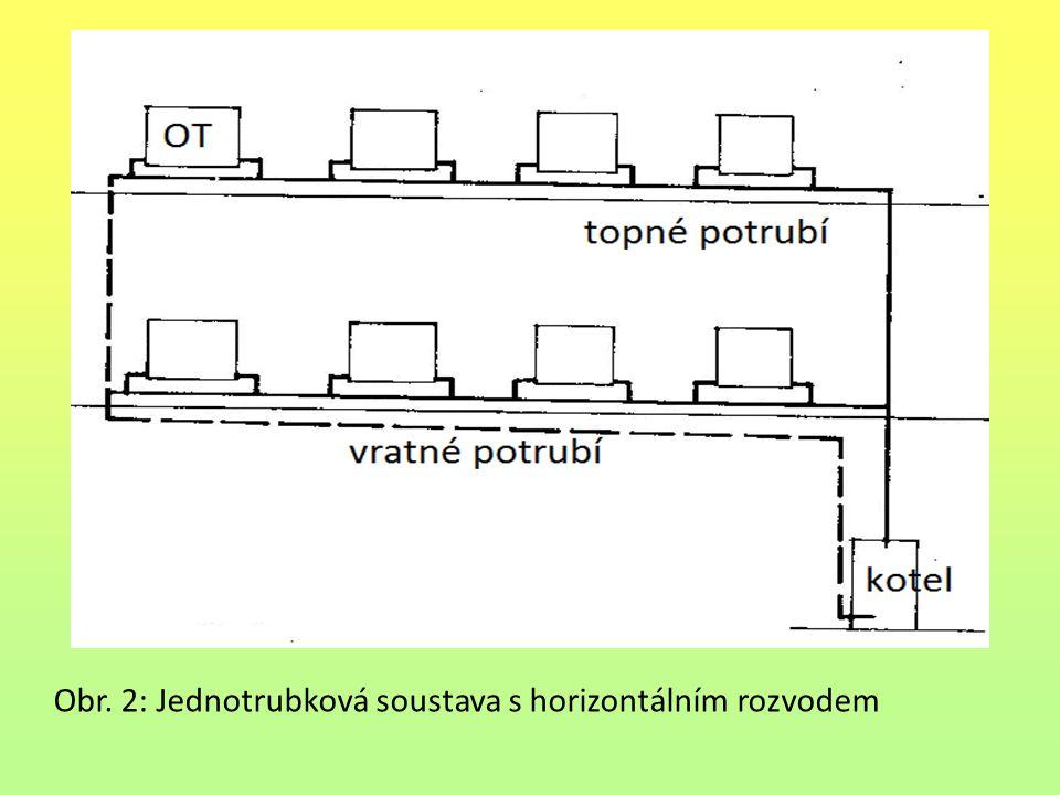 Obr. 2: Jednotrubková soustava s horizontálním rozvodem