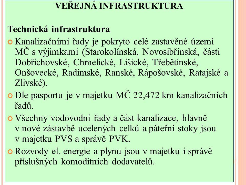 VEŘEJNÁ INFRASTRUKTURA Technická infrastruktura Kanalizačními řady je pokryto celé zastavěné území MČ s výjimkami (Starokolínská, Novosibřinská, části Dobřichovské, Chmelické, Lišické, Třebětínské, Onšovecké, Radimské, Ranské, Rápošovské, Ratajské a Zlivské).