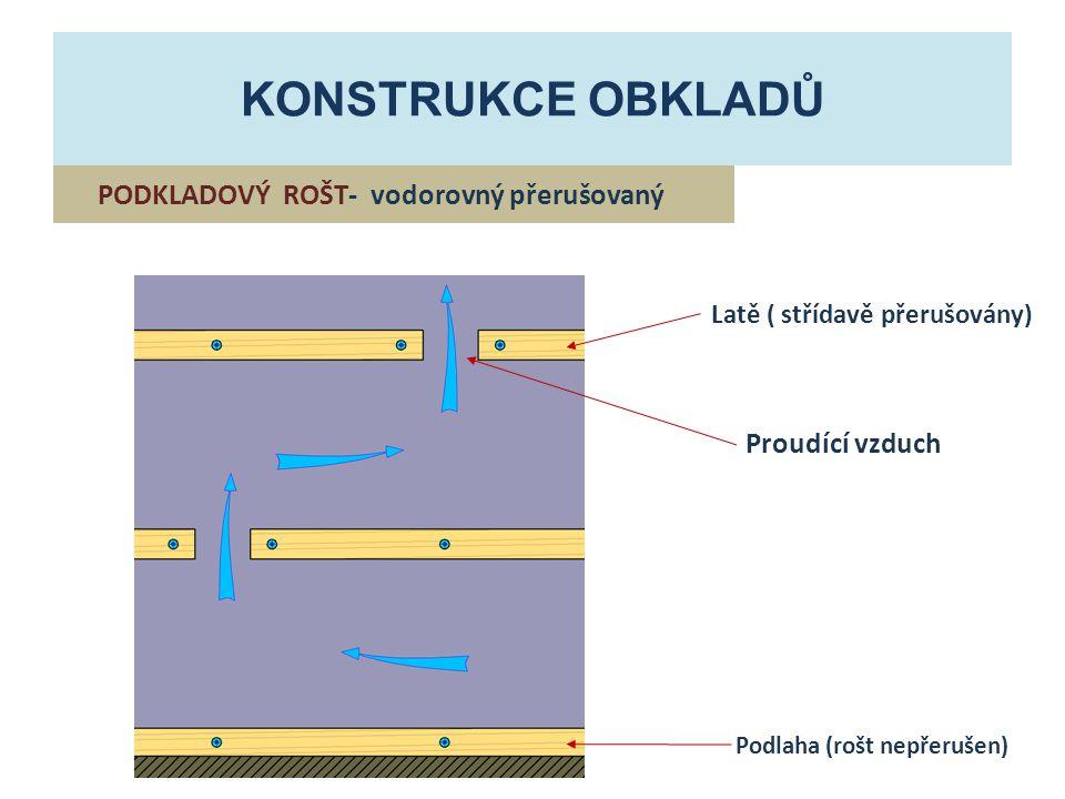 KONSTRUKCE OBKLADŮ PODKLADOVÝ ROŠT- vodorovný přerušovaný Latě ( střídavě přerušovány) Proudící vzduch Podlaha (rošt nepřerušen)