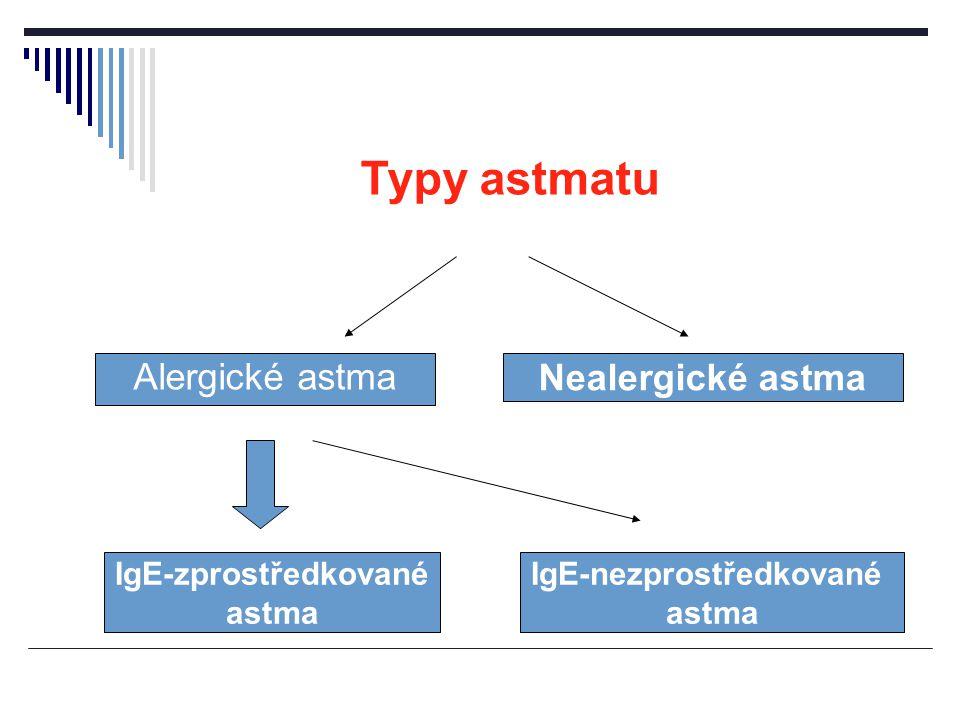 Typy astmatu Alergické astma Nealergické astma IgE-zprostředkované astma IgE-nezprostředkované astma