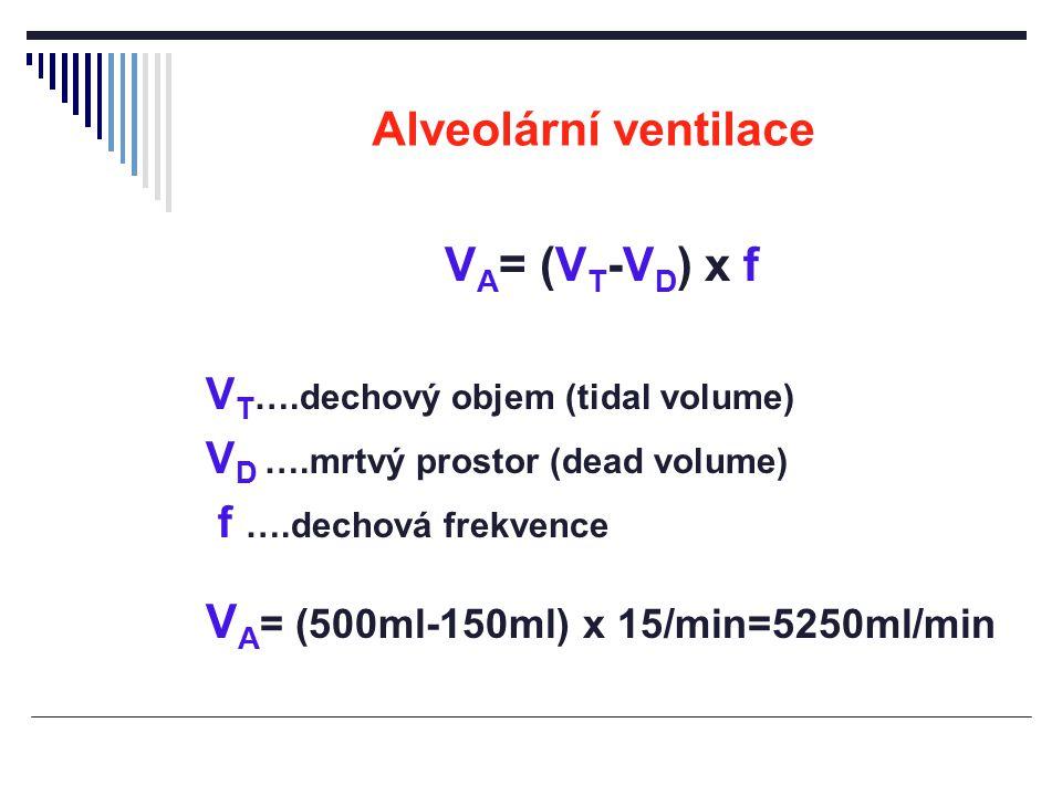 Alveolární ventilace V A = (V T -V D ) x f V T ….dechový objem (tidal volume) V D ….mrtvý prostor (dead volume) f ….dechová frekvence V A = (500ml-150