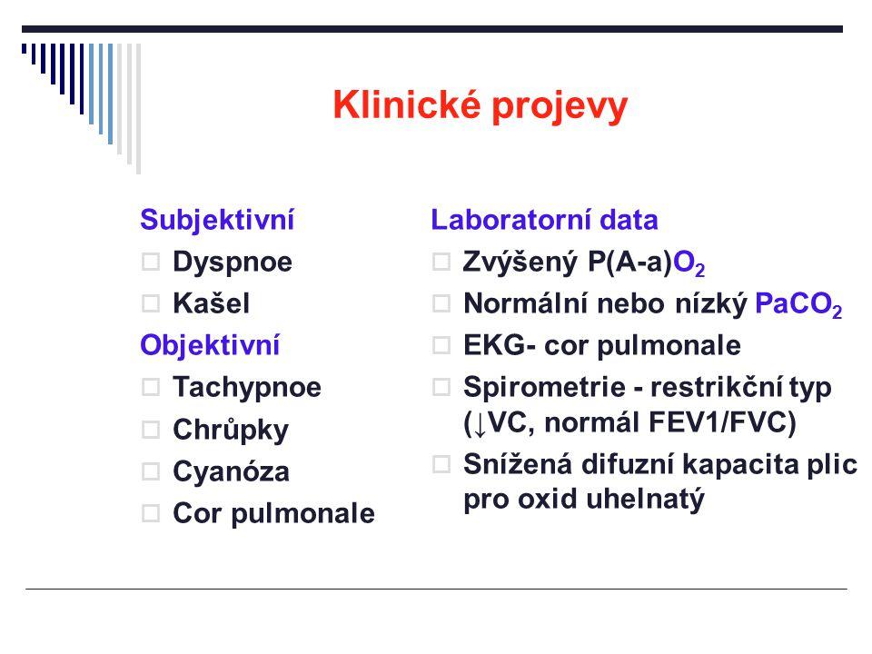 Klinické projevy Subjektivní  Dyspnoe  Kašel Objektivní  Tachypnoe  Chrůpky  Cyanóza  Cor pulmonale Laboratorní data  Zvýšený P(A-a)O 2  Normá