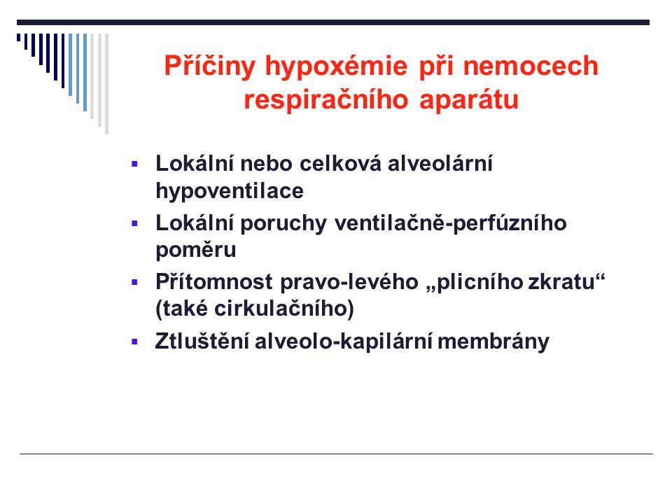 Příčiny hypoxémie při nemocech respiračního aparátu  Lokální nebo celková alveolární hypoventilace  Lokální poruchy ventilačně-perfúzního poměru  P