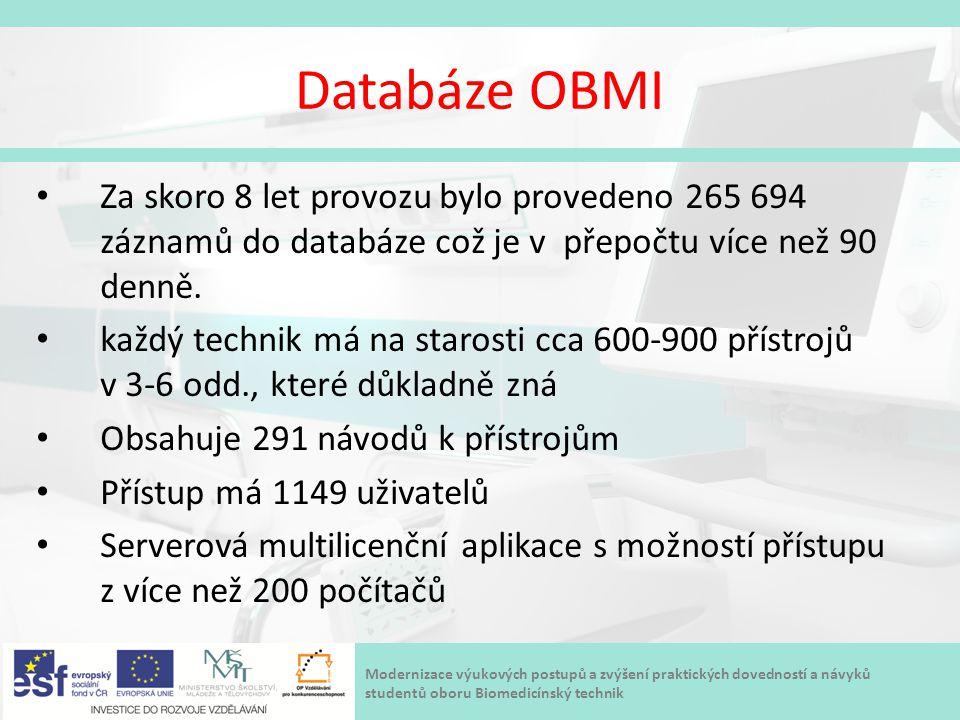 Modernizace výukových postupů a zvýšení praktických dovedností a návyků studentů oboru Biomedicínský technik Databáze OBMI Za skoro 8 let provozu bylo