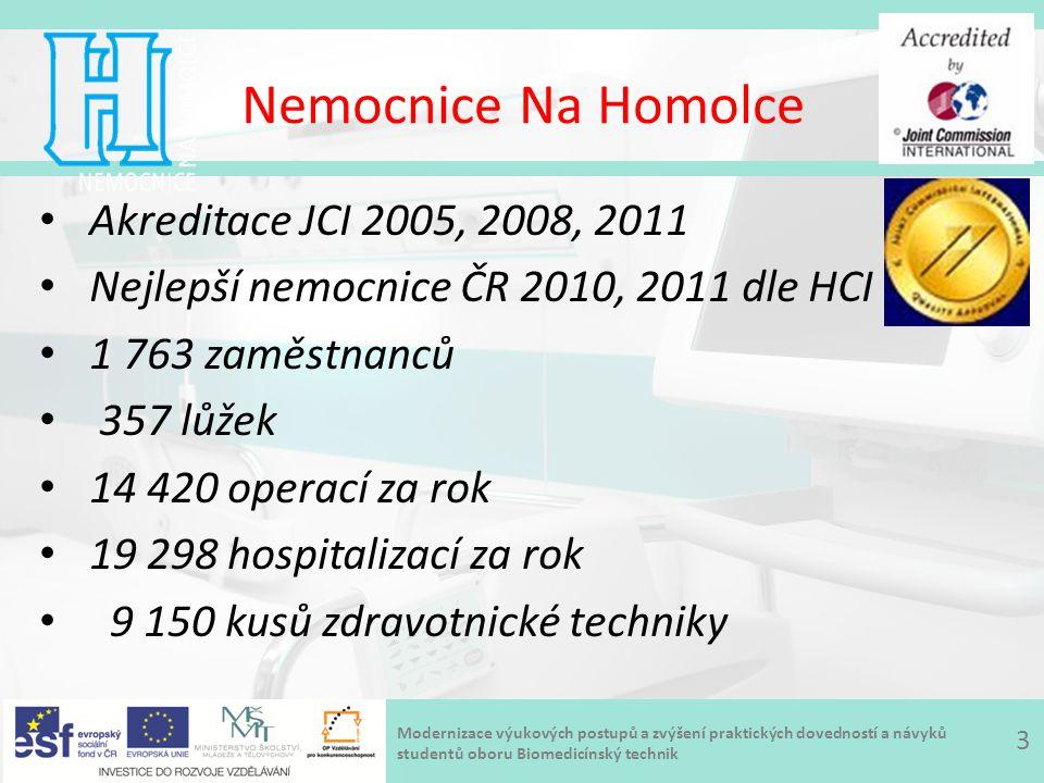 Modernizace výukových postupů a zvýšení praktických dovedností a návyků studentů oboru Biomedicínský technik Nemocnice Na Homolce Akreditace JCI 2005,
