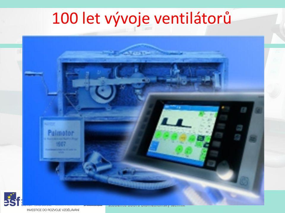 Modernizace výukových postupů a zvýšení praktických dovedností a návyků studentů oboru Biomedicínský technik 100 let vývoje ventilátorů