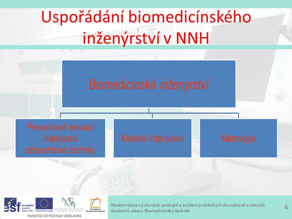 Modernizace výukových postupů a zvýšení praktických dovedností a návyků studentů oboru Biomedicínský technik Uspořádání biomedicínského inženýrství v