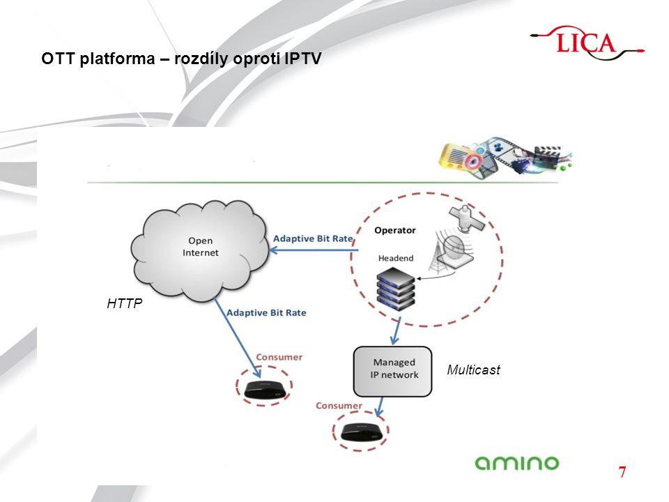 OTT platforma – rozdíly oproti IPTV Multicast HTTP 7