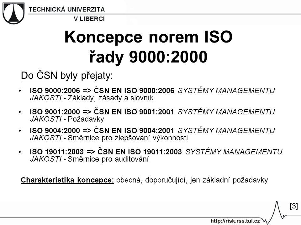 Do ČSN byly přejaty: ISO 9000:2006 => ČSN EN ISO 9000:2006 SYSTÉMY MANAGEMENTU JAKOSTI - Základy, zásady a slovník ISO 9001:2000 => ČSN EN ISO 9001:20