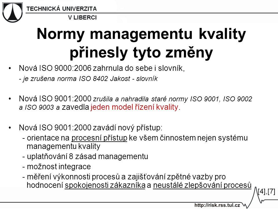 Normy managementu kvality přinesly tyto změny Nová ISO 9000:2006 zahrnula do sebe i slovník, - je zrušena norma ISO 8402 Jakost - slovník Nová ISO 900