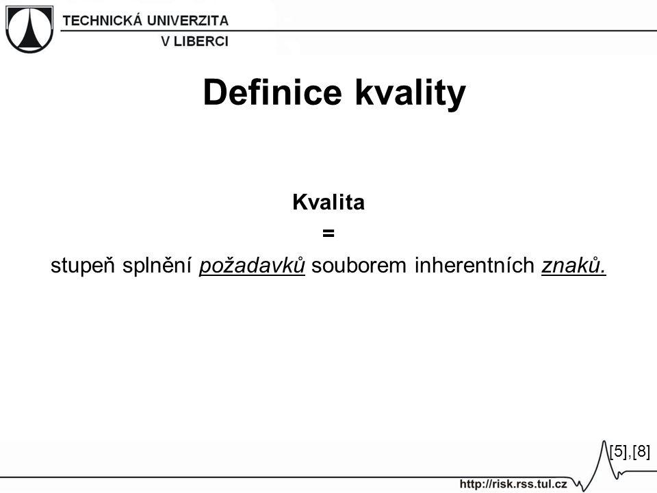 Definice kvality Kvalita = stupeň splnění požadavků souborem inherentních znaků. [5],[8][5],[8]