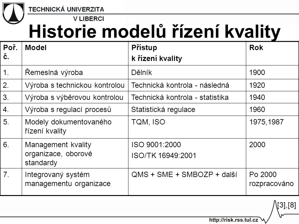 Historie modelů řízení kvality Poř. č. ModelPřístup k řízení kvality Rok 1.Řemeslná výrobaDělník1900 2.Výroba s technickou kontrolouTechnická kontrola