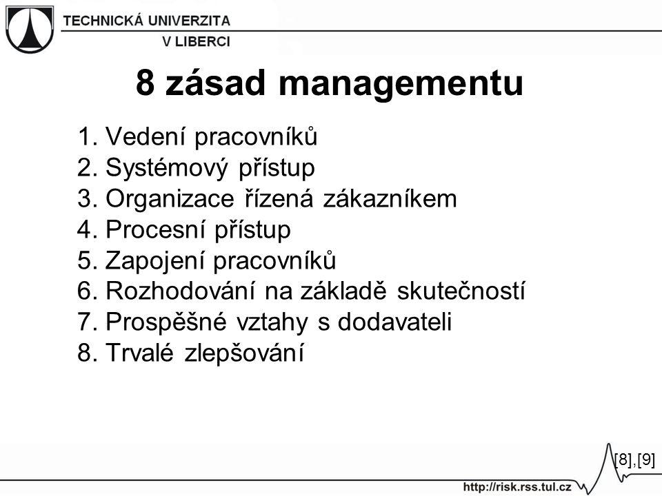 1. Vedení pracovníků 2. Systémový přístup 3. Organizace řízená zákazníkem 4. Procesní přístup 5. Zapojení pracovníků 6. Rozhodování na základě skutečn