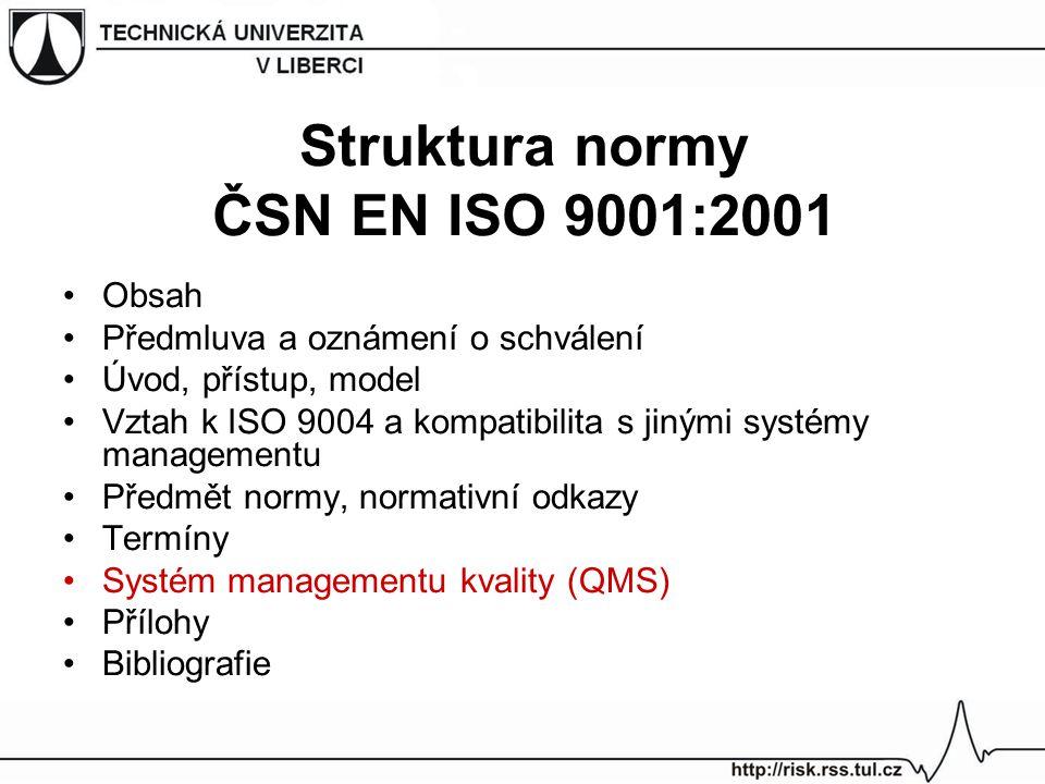 Struktura normy ČSN EN ISO 9001:2001 Obsah Předmluva a oznámení o schválení Úvod, přístup, model Vztah k ISO 9004 a kompatibilita s jinými systémy man