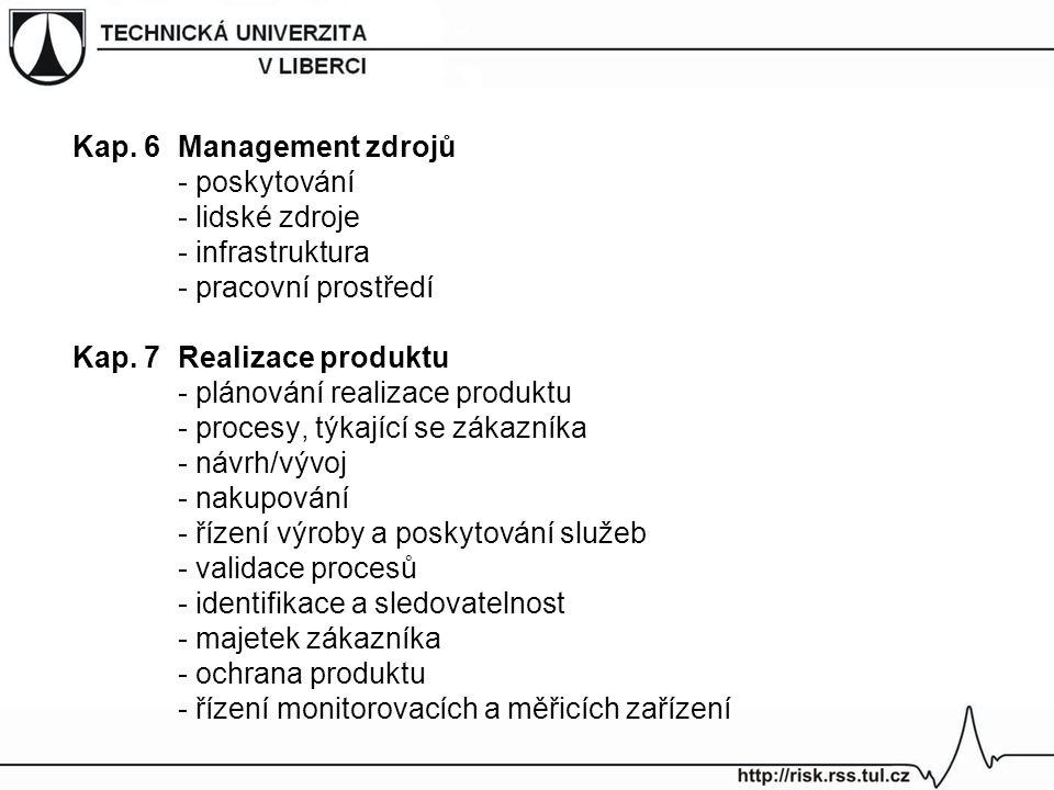 Kap. 6Management zdrojů - poskytování - lidské zdroje - infrastruktura - pracovní prostředí Kap. 7Realizace produktu - plánování realizace produktu -