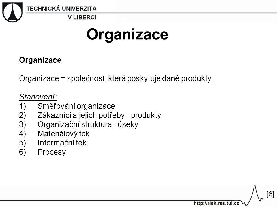 Organizace Organizace = společnost, která poskytuje dané produkty Stanovení: 1)Směřování organizace 2)Zákazníci a jejich potřeby - produkty 3)Organiza