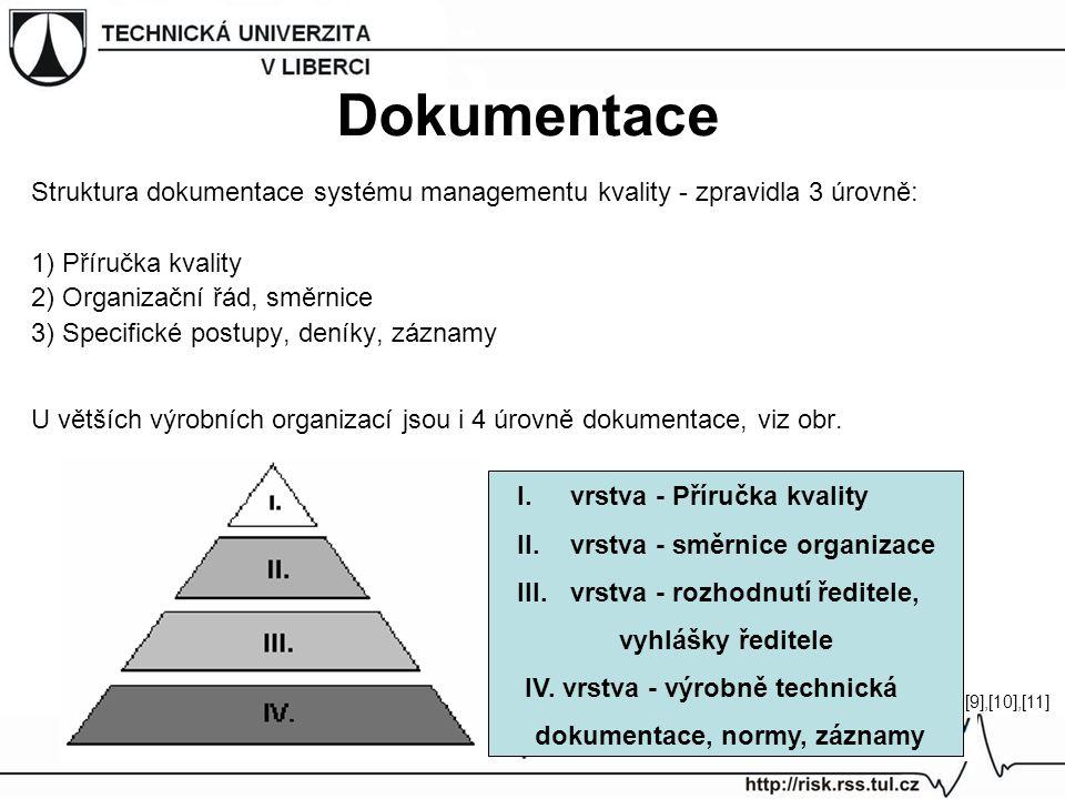 Struktura dokumentace systému managementu kvality - zpravidla 3 úrovně: 1) Příručka kvality 2) Organizační řád, směrnice 3) Specifické postupy, deníky