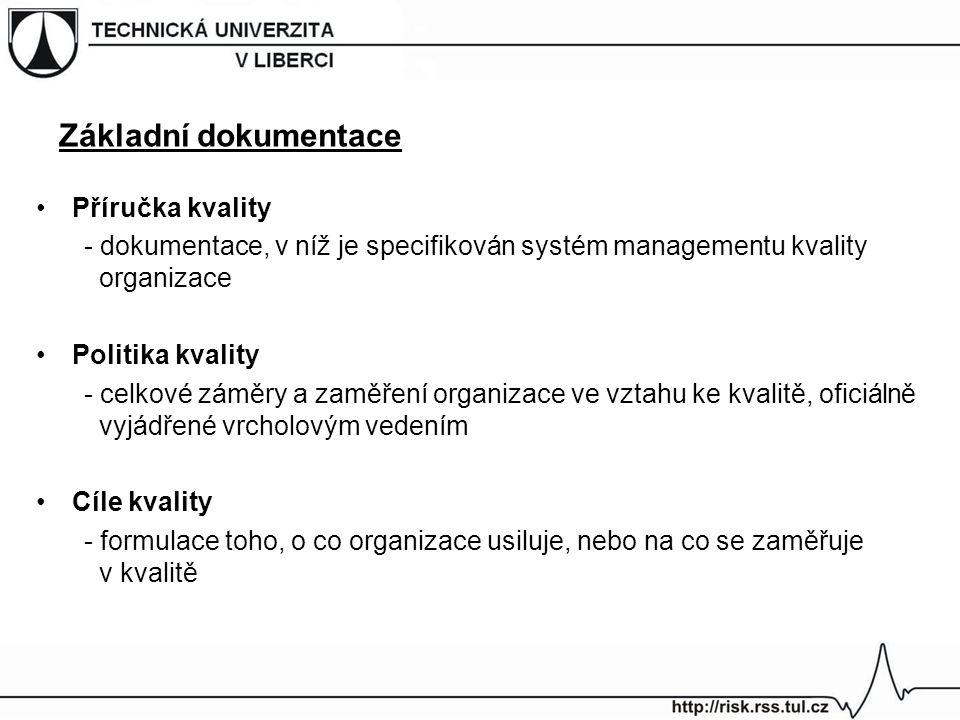 Příručka kvality - dokumentace, v níž je specifikován systém managementu kvality organizace Politika kvality - celkové záměry a zaměření organizace ve