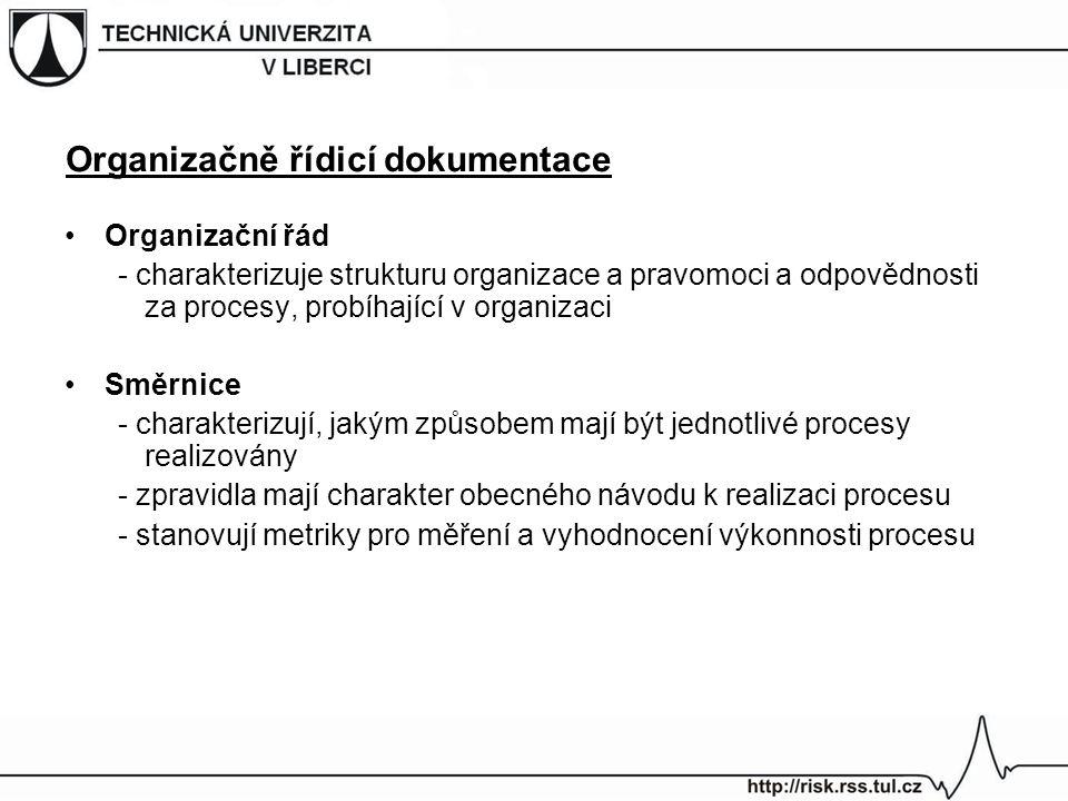 Organizační řád - charakterizuje strukturu organizace a pravomoci a odpovědnosti za procesy, probíhající v organizaci Směrnice - charakterizují, jakým