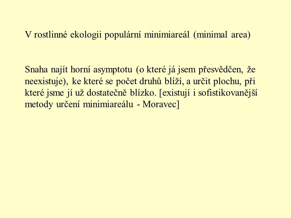 V rostlinné ekologii populární minimiareál (minimal area) Snaha najít horní asymptotu (o které já jsem přesvědčen, že neexistuje), ke které se počet d