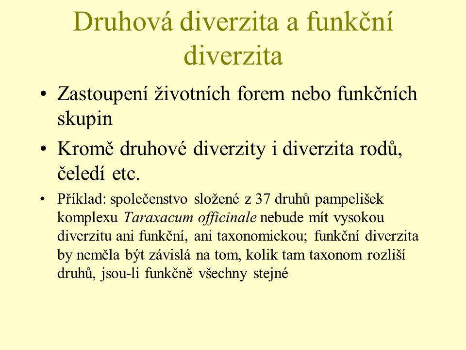 Druhová diverzita a funkční diverzita Zastoupení životních forem nebo funkčních skupin Kromě druhové diverzity i diverzita rodů, čeledí etc. Příklad: