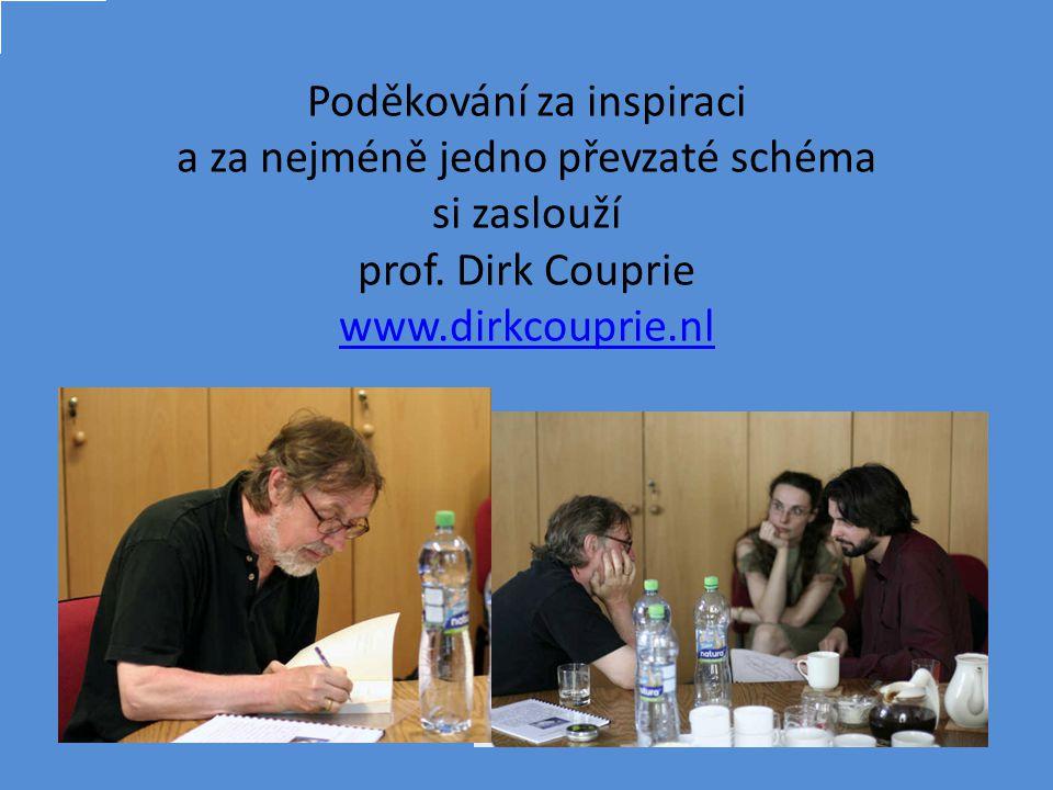 Poděkování za inspiraci a za nejméně jedno převzaté schéma si zaslouží prof. Dirk Couprie www.dirkcouprie.nl www.dirkcouprie.nl