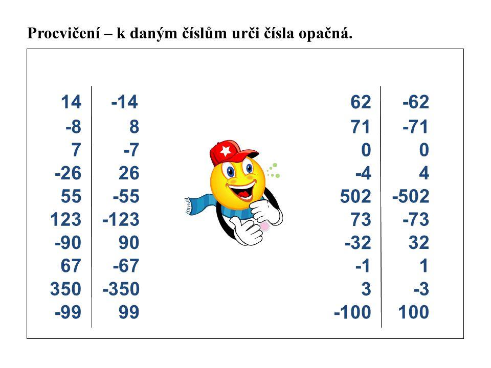 Procvičení – k daným číslům urči čísla opačná. 14 -8 7 -26 55 123 -90 67 350 -99 62 71 0 -4 502 73 -32 3 -100 -14 8 -7 26 -55 -123 90 -67 -350 99 -62