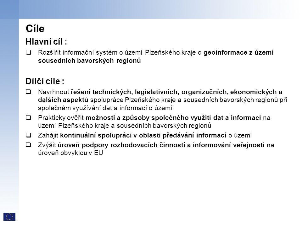 Cíle Hlavní cíl :  Rozšířit informační systém o území Plzeňského kraje o geoinformace z území sousedních bavorských regionů Dílčí cíle :  Navrhnout řešení technických, legislativních, organizačních, ekonomických a dalších aspektů spolupráce Plzeňského kraje a sousedních bavorských regionů při společném využívání dat a informací o území  Prakticky ověřit možnosti a způsoby společného využití dat a informací na území Plzeňského kraje a sousedních bavorských regionů  Zahájit kontinuální spolupráci v oblasti předávání informací o území  Zvýšit úroveň podpory rozhodovacích činností a informování veřejnosti na úroveň obvyklou v EU